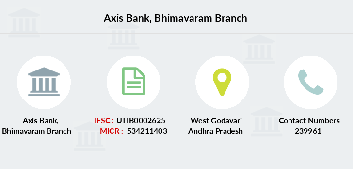 Axis-bank Bhimavaram branch