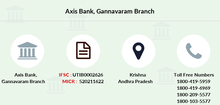 Axis-bank Gannavaram branch