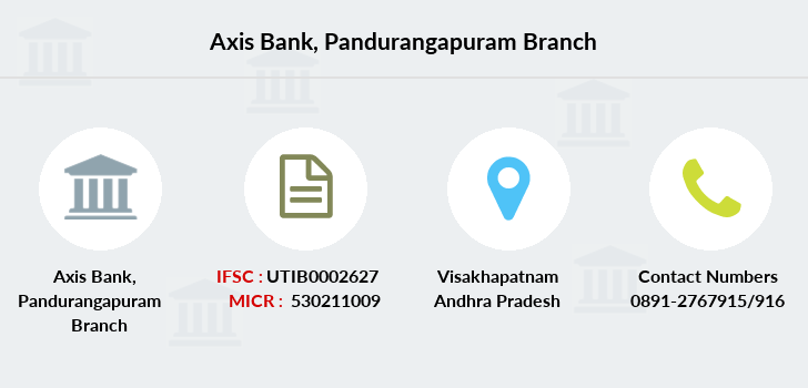 Axis-bank Pandurangapuram branch