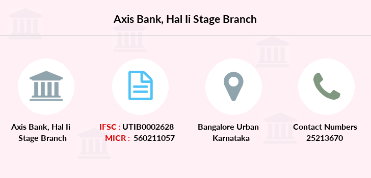 Axis-bank Hal-ii-stage branch