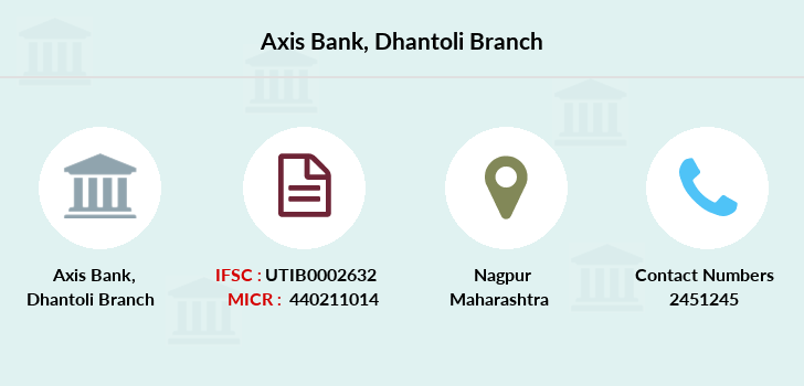 Axis-bank Dhantoli branch