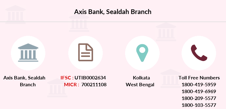 Axis-bank Sealdah branch