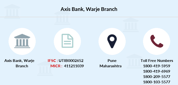 Axis-bank Warje branch
