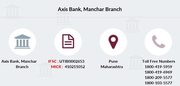 Axis-bank Manchar branch