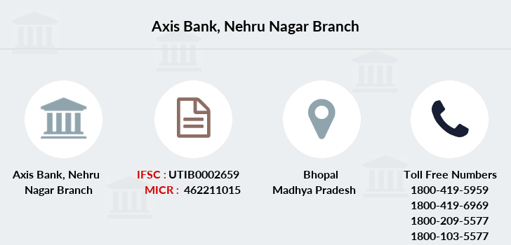 Axis-bank Nehru-nagar branch