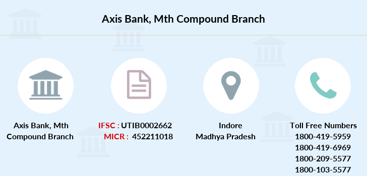 Axis-bank Mth-compound branch