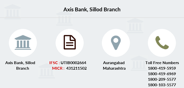 Axis-bank Sillod branch
