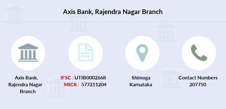 Axis-bank Rajendra-nagar branch
