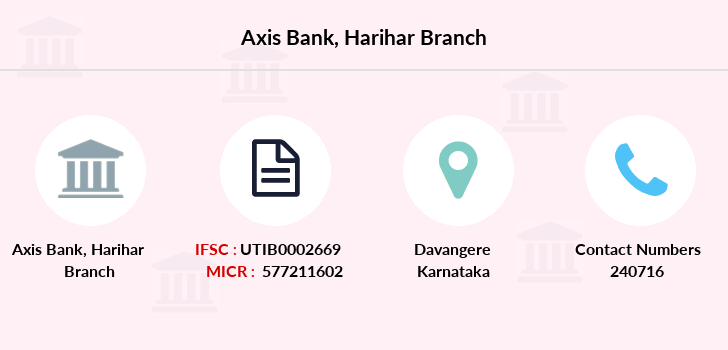 Axis-bank Harihar branch