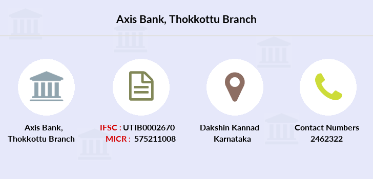 Axis-bank Thokkottu branch