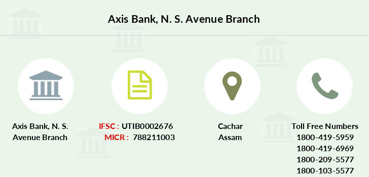 Axis-bank N-s-avenue branch