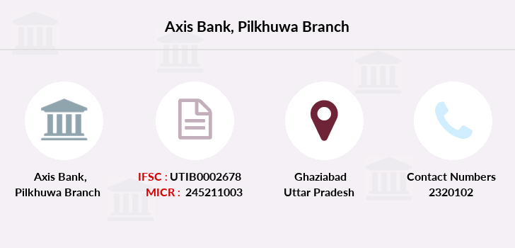 Axis-bank Pilkhuwa branch