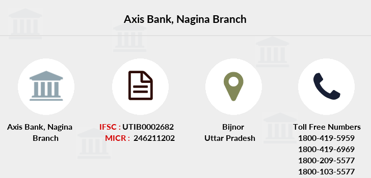 Axis-bank Nagina branch