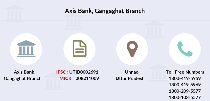 Axis-bank Gangaghat branch