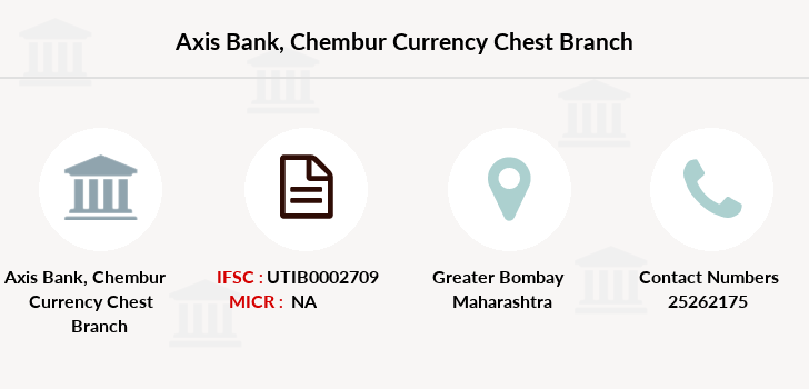 Axis-bank Chembur-currency-chest branch