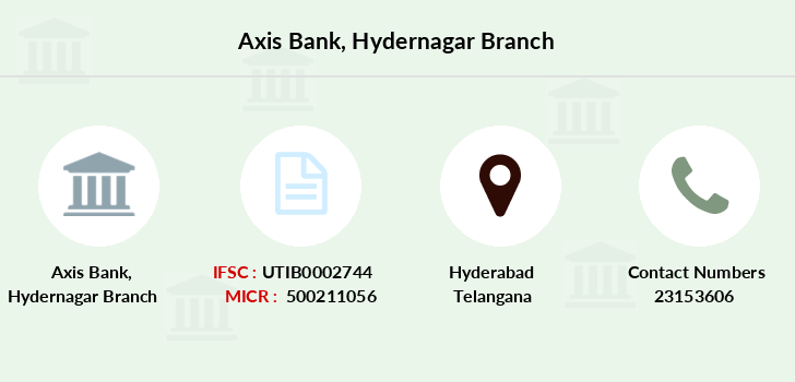 Axis-bank Hydernagar branch