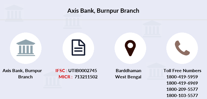 Axis-bank Burnpur branch