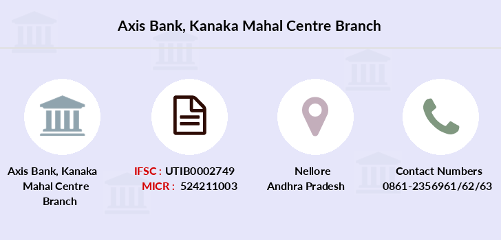 Axis-bank Kanaka-mahal-centre branch