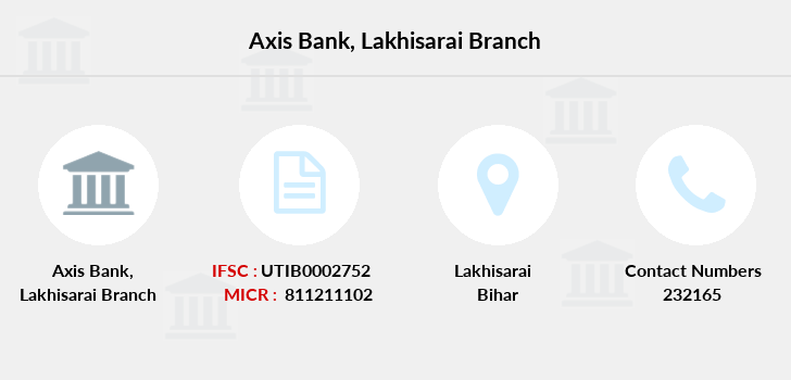 Axis-bank Lakhisarai branch