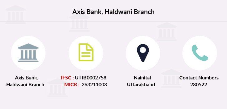 Axis-bank Haldwani branch