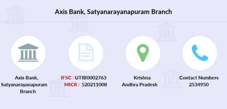 Axis-bank Satyanarayanapuram branch