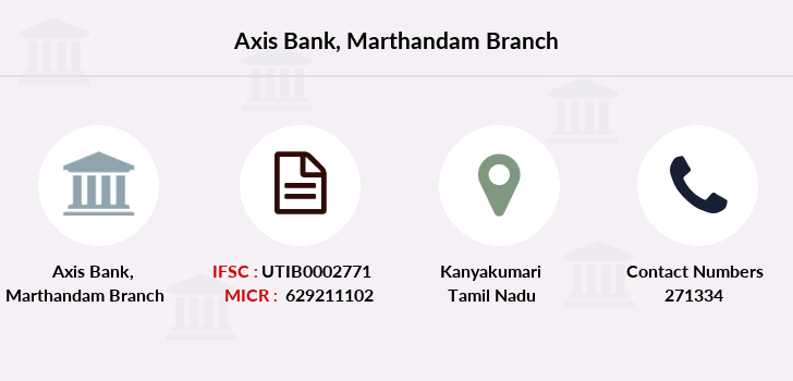 Axis-bank Marthandam branch