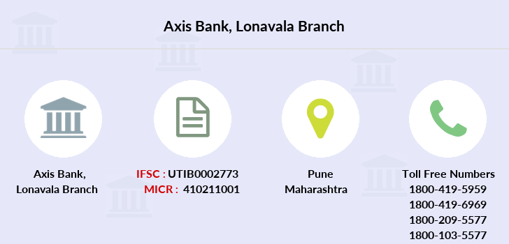 Axis-bank Lonavala branch