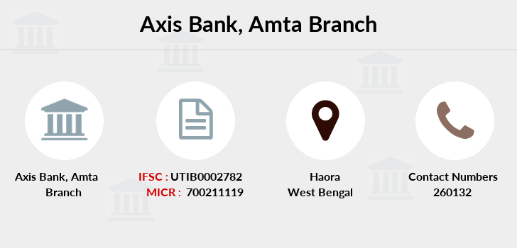 Axis-bank Amta branch
