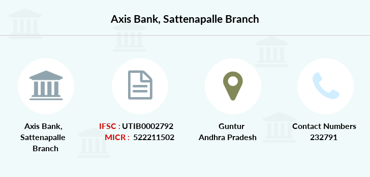 Axis-bank Sattenapalle branch