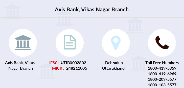 Axis-bank Vikas-nagar branch