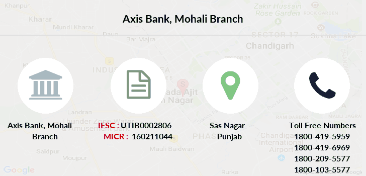 Axis-bank Mohali branch