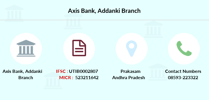 Axis-bank Addanki branch