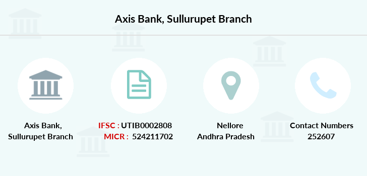 Axis-bank Sullurupet branch