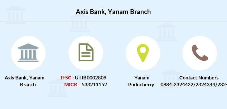 Axis-bank Yanam branch