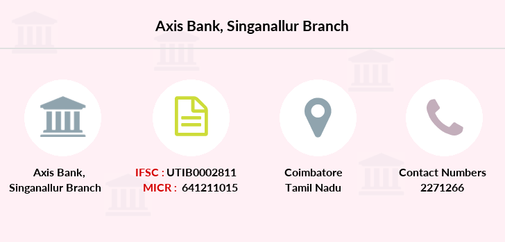 Axis-bank Singanallur branch