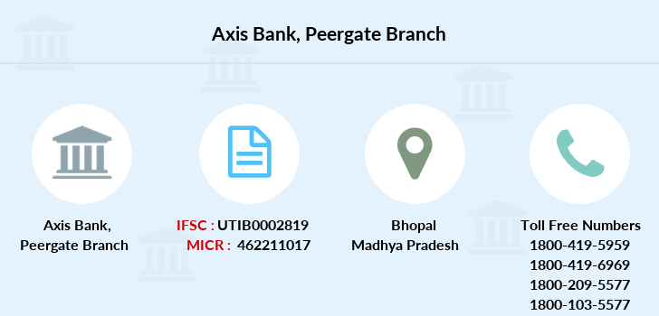 Axis-bank Peergate branch