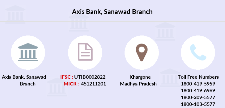 Axis-bank Sanawad branch