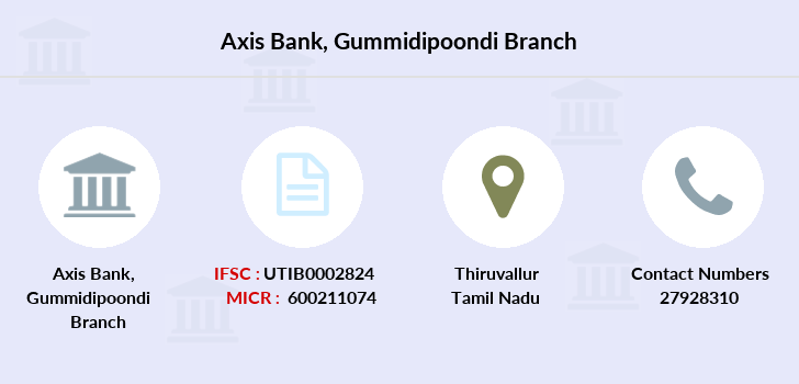 Axis-bank Gummidipoondi branch