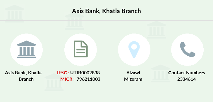 Axis-bank Khatla branch