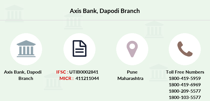 Axis-bank Dapodi branch