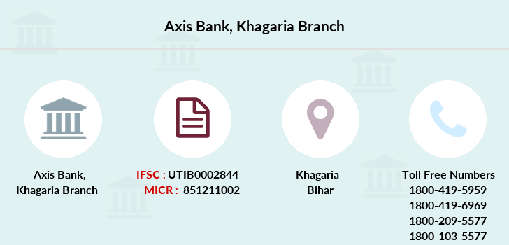 Axis-bank Khagaria branch