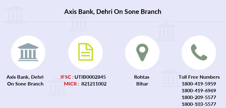 Axis-bank Dehri-on-sone branch
