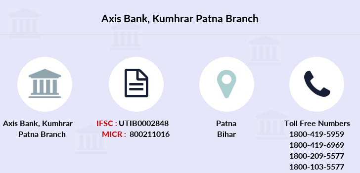 Axis-bank Kumhrar-patna branch