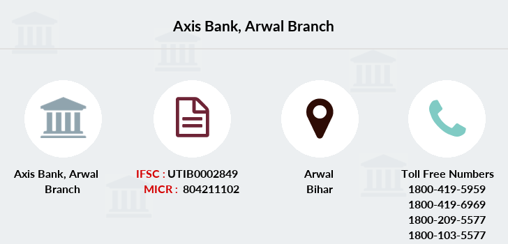 Axis-bank Arwal branch