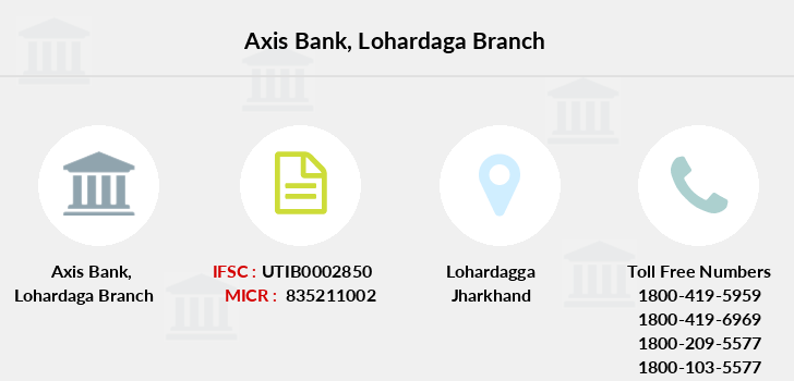 Axis-bank Lohardaga branch