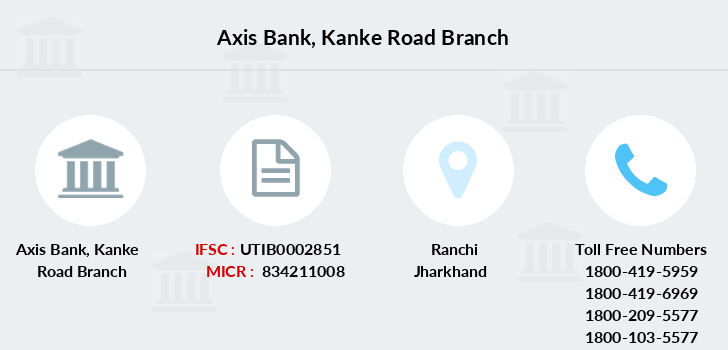 Axis-bank Kanke-road branch