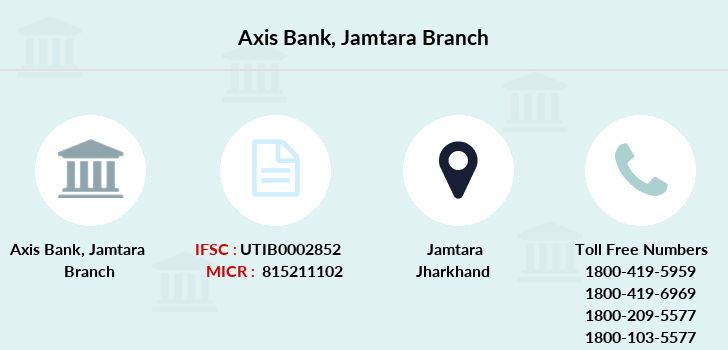 Axis-bank Jamtara branch