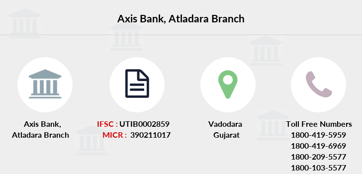 Axis-bank Atladara branch