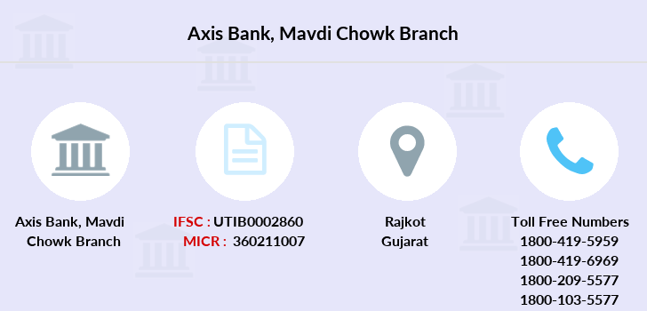 Axis-bank Mavdi-chowk branch
