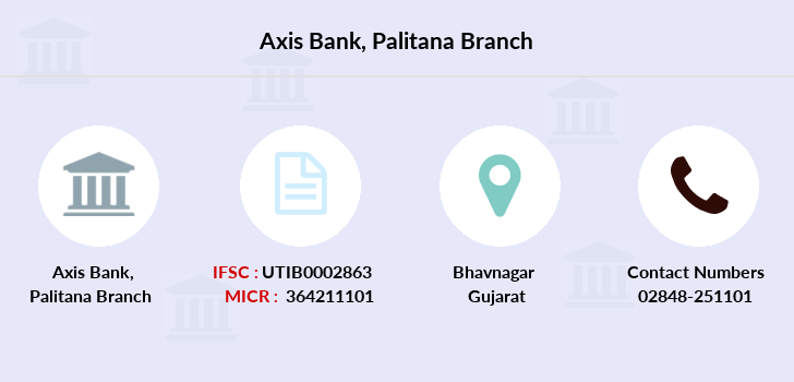 Axis-bank Palitana branch